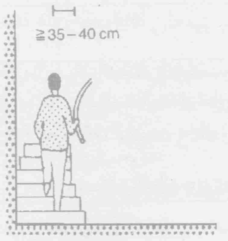 مارپیچی فاصله خط حرکت به قسمت داخلی 35 تا 40 سانتی متر باید باشد .