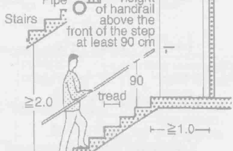ارتفاع استاندارد خوب برای پله