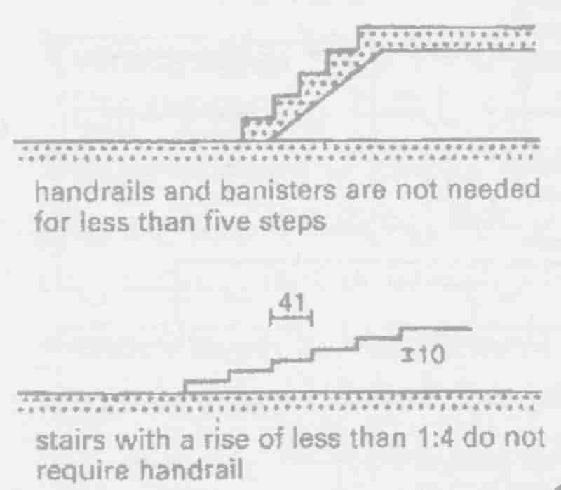 پله های بدون نرده