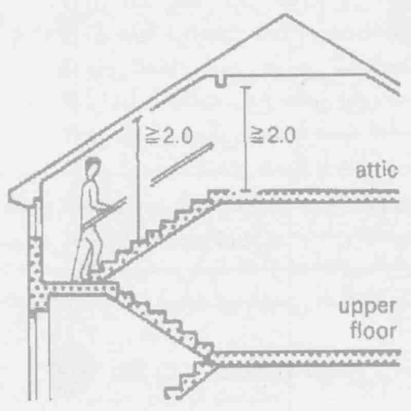 اگر تیر عرضی و تیر شیبدار در جهت پله ها قرار گرفته باشند نیاز به دستکاری پله نمی باشد